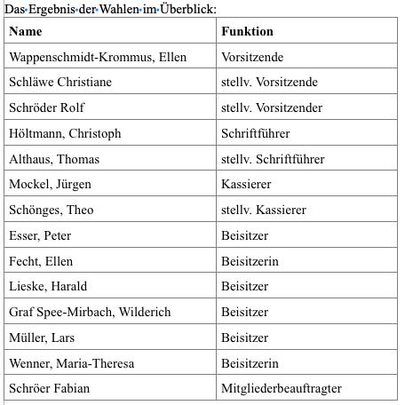 neuer-vorstand-cdu-glehn-2019
